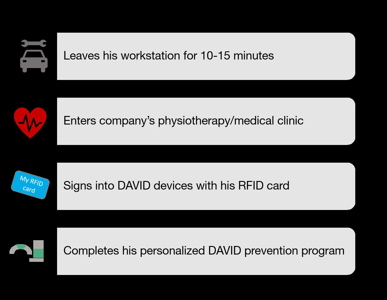 successful company prevention program